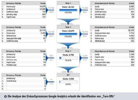 Google_analytics_shot