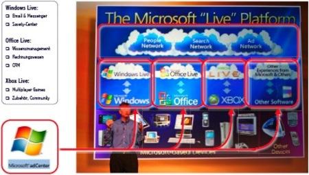 Ms_live_platform_1