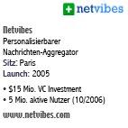 Netvibes_technologie
