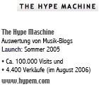 The_hype_machine